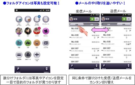 KDDI Eメールアプリケーション
