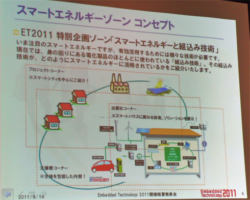 「スマートエネルギーと組込み技術」特別企画ゾーンのコンセプト