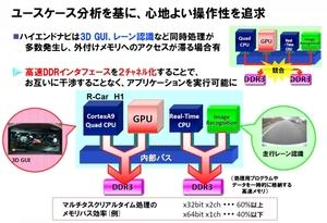 図5 メモリ構造の工夫