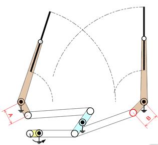 オーバーラップ方式のワイパー機構の補足