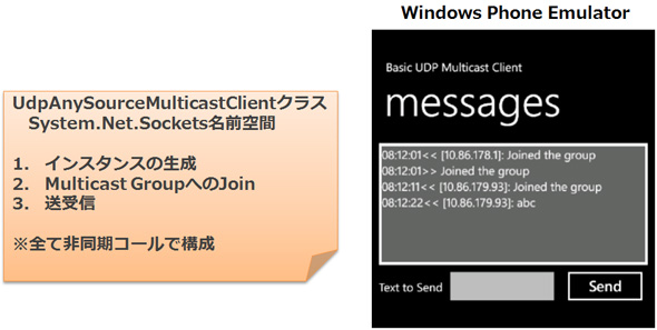 Windows Phoneの「UdpAnySourceMulticastClient」クラス