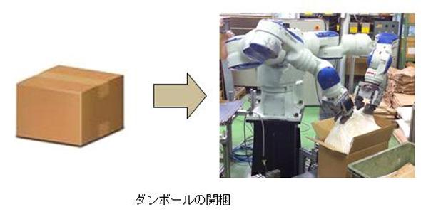 自動開梱システム