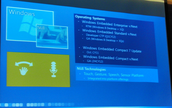 次世代Windows Embedded製品群のロードマップ