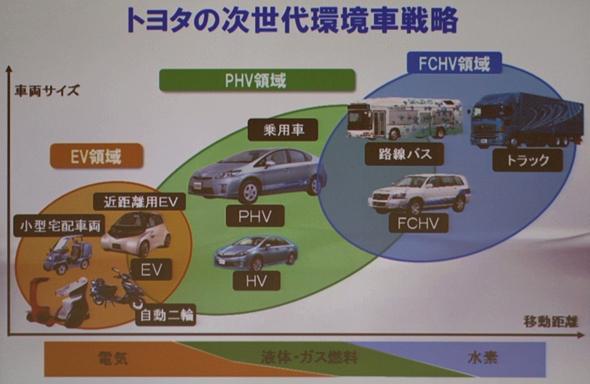 20111115Toyota_env_590px.jpg