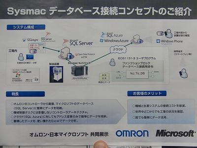 「Sysmac データベース連携コンセプト」の概要