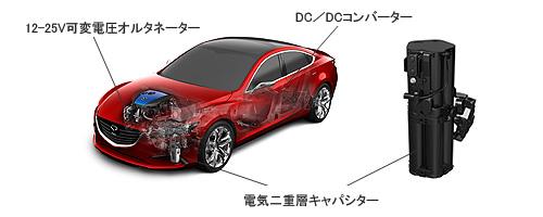 20111125Mazda_doc_590px.jpg