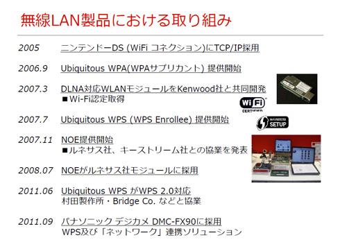 無線LAN製品における取り組み