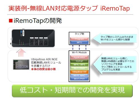 実装例-無線LAN対応電源タップ iRemoTap