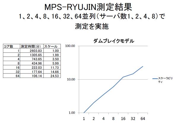 yk_ryujin05.jpg
