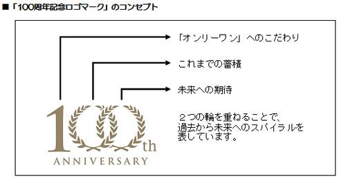 「100周年記念ロゴマーク」のコンセプト