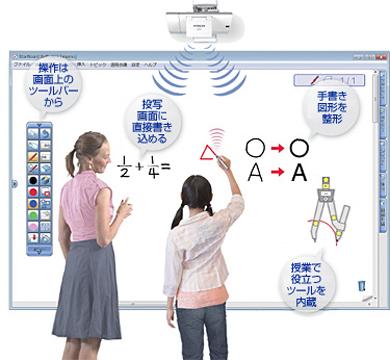 教育現場での使用イメージ