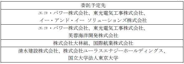 20110116WP_list_590px.jpg