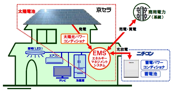 20120116Kyocera_system_590px.jpg