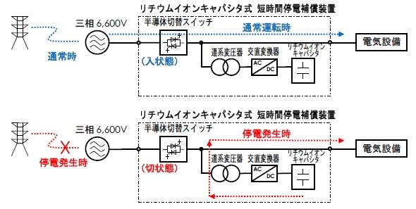 20120120Syuntei_system_590px.jpg