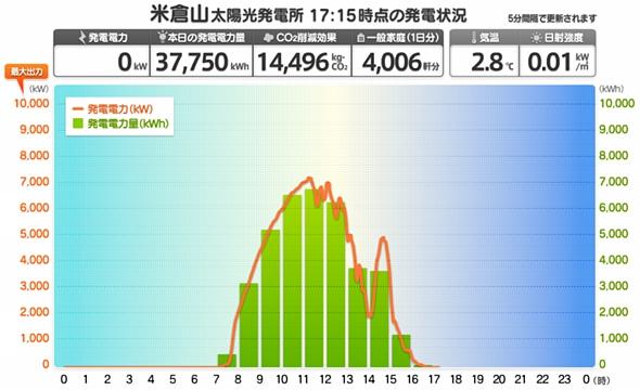 20120127Komekura_power_590px.jpg