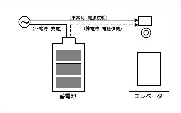 20120210elevator_system_580px.jpg