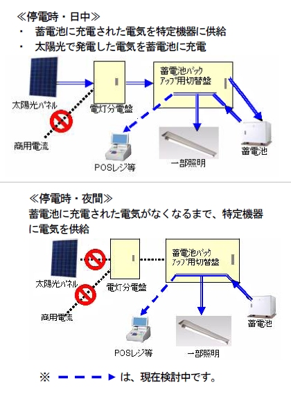 20120217CKS_teiden_420px.jpg