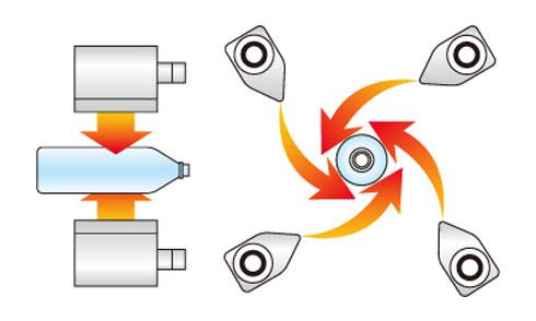 トルネード方式のイメージ