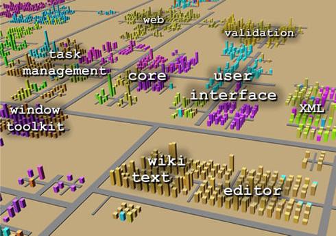 ソフトウェア地図の例