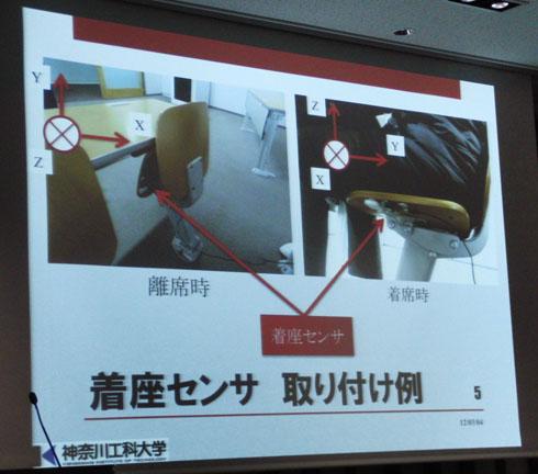 着座センサーの取り付け例