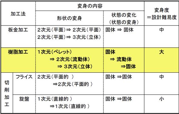 yk_jinzai10_h1.jpg
