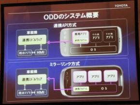 ODDとスマートフォンのソフトウェア構成