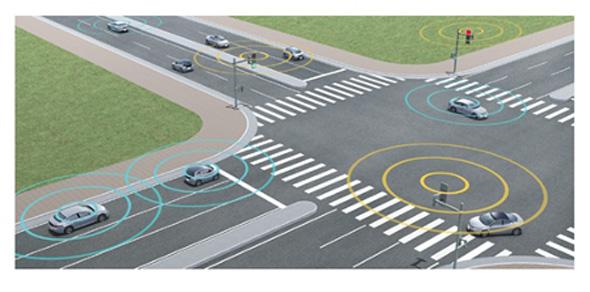 車車間通信・路車間通信のイメージ