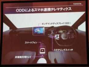 「ODD」とスマートフォンの連携システムの概要