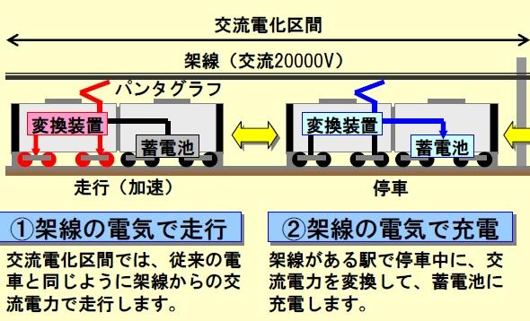 20120322JR9_denka_590px.jpg
