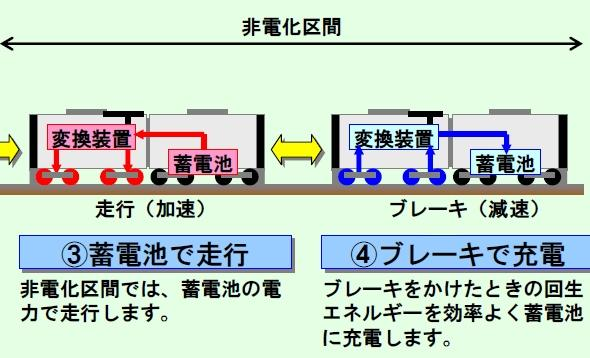 20120322JR9_hidenka_590px.jpg