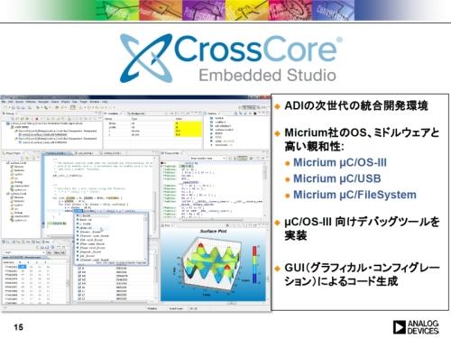 Blackfin向けの新統合開発環境「CrossCore Embedded Studio」