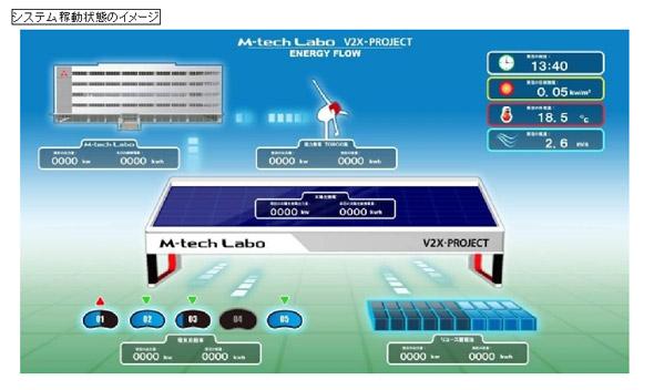 システム稼働イメージ