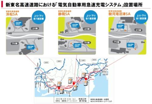 新東名高速道路のEV用急速充電器の設置場所