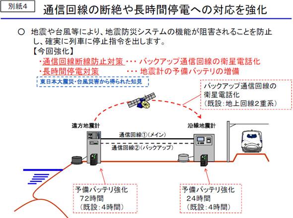 通信回線の断絶や長時間停電への対応を強化
