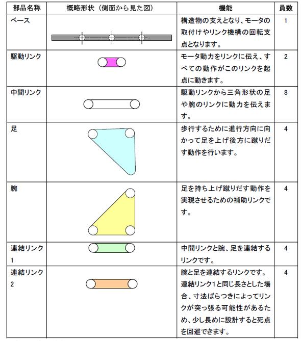 yk_link11_t-h01.jpg