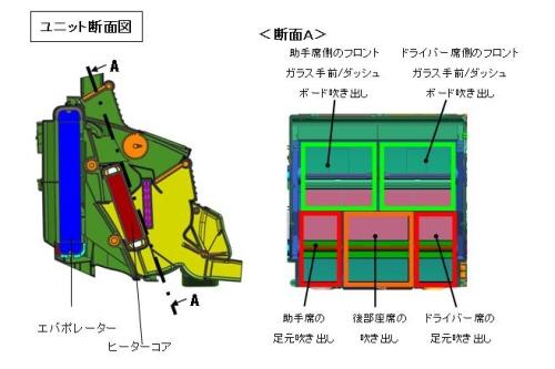 エアコンユニットの構造