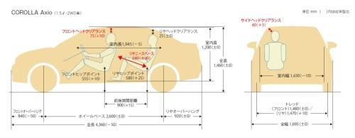 「アクシオ」の外形と車室内の寸法
