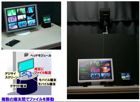 複数の機器間でのファイル移動のイメージ