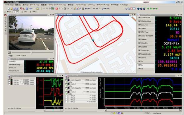 ベクターの統合測定適合ツール「CANape」を使用したRoboCar MVの追従走行状況の統合的な可視化