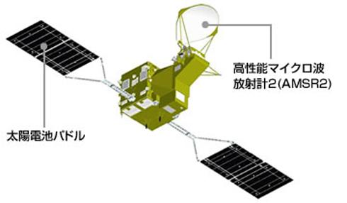 第一期水循環変動観測衛星「しずく(GCOM-W1)」