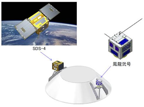 相乗りする小型副衛星の外観図
