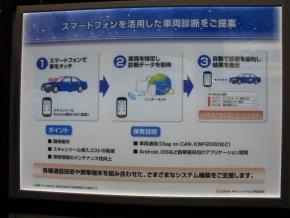 スマートフォンを用いた車両診断用ツールの概要