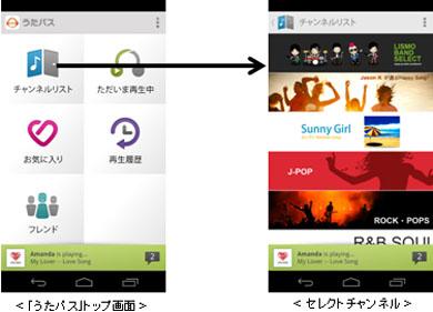 「うたパス」トップ画面と「セレクトチャンネル」のイメージ