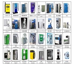 国内外の企業が開発したCHAdeMO準拠の急速充電器