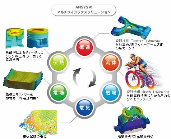 yk_dms_cs2012_01.jpg
