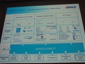 「SYNECT」を使ったデータ管理のイメージ