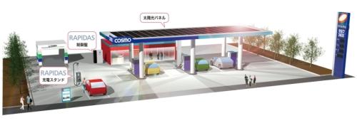 コスモ石油のガソリンスタンドへの、「ラピダス」と太陽光発電システムの設置イメージ