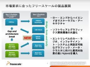 フリースケールのDIS向けプロセッサ製品の展開