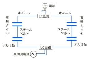 実証システムの等価回路
