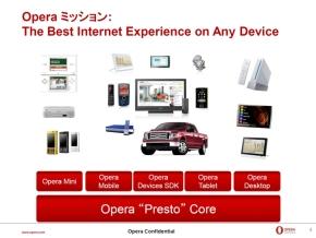 「Opera」はさまざまな機器に展開